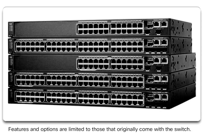 Chapter 1: LAN Design 19 When selecting switches, network administrators must