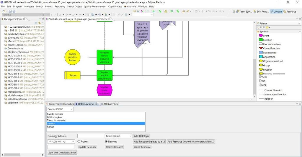 5.1 UPROM Tool UPROM tool, user interface of which is shown in Figure 4, is the medium where business process models are developed and stored within the PROMPTUM toolset.