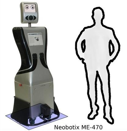 2 Introduction (a) 2D robot model (b) 2.5D robot model (c) 3D robot model Figure 2.1: For some applications, representing obstacles and robots by their 2D footprints can be sufficient (a).