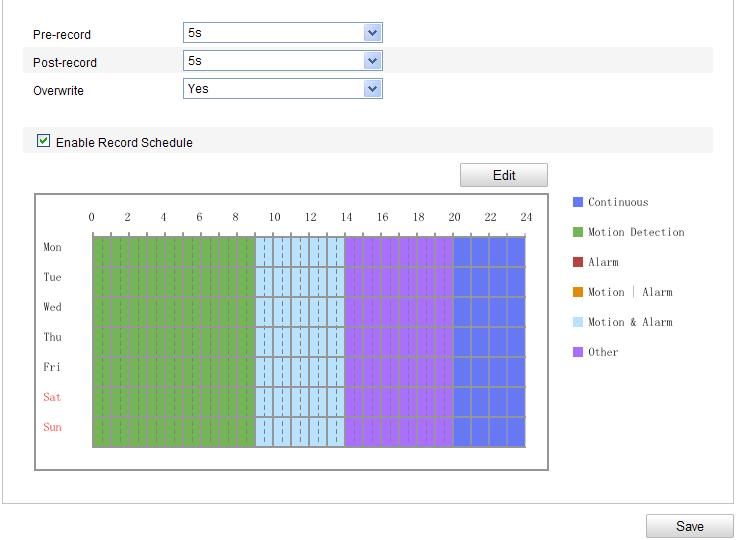 Configuration > Advanced Configuration> Storage > Record Schedule Figure 7-5 Recording Schedule Interface 2. Check the checkbox of Enable Record Schedule to enable scheduled recording. 3.