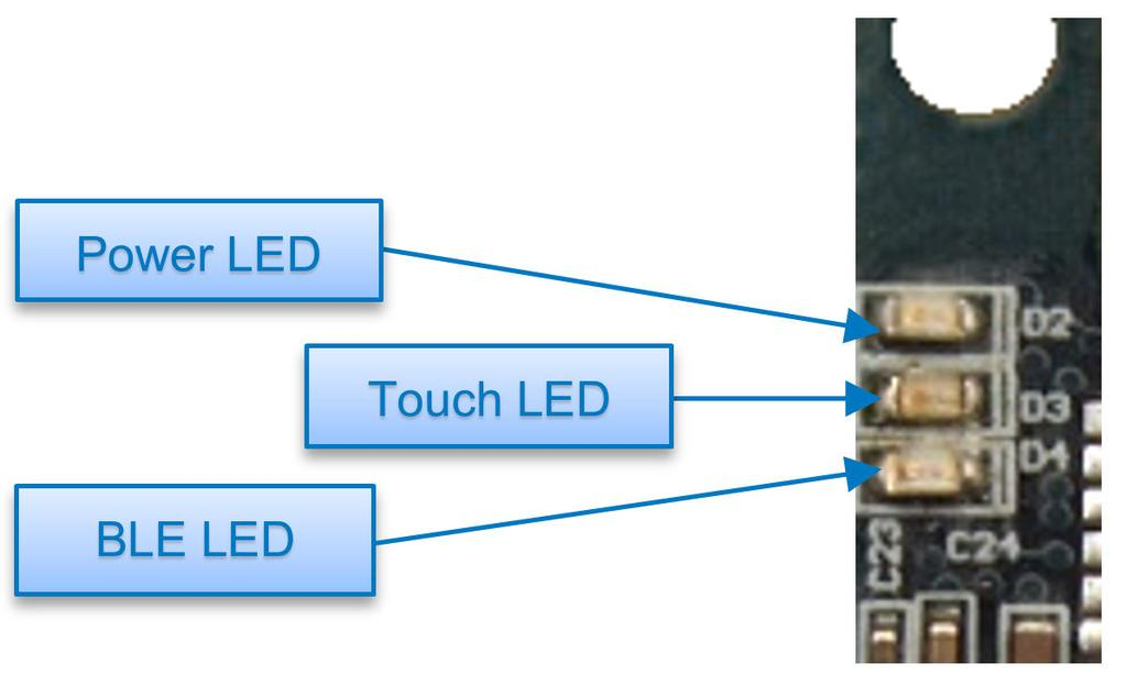 Figure 3-2. Status LEDs 3.1.2. PTC Buttons The Touch plays a major role for the user interface. The 2-channel PTC on the top side of the Wearable has three different functionalities.