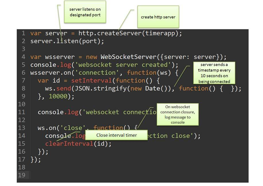Advanced Heroku Usage The server code The server is written in server-side JavaScript as a Node.js application.