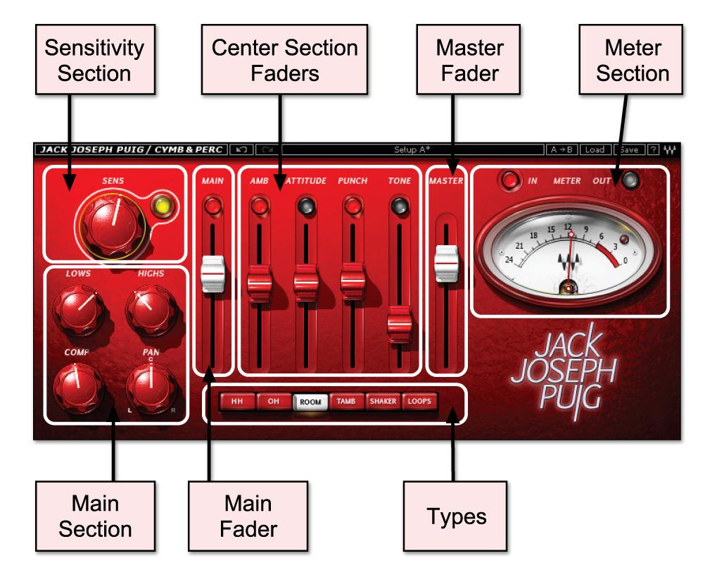 Chapter 3 Controls, Concepts, and Terminology Types The JJP Cymbals & Percussion plug-in includes six Types