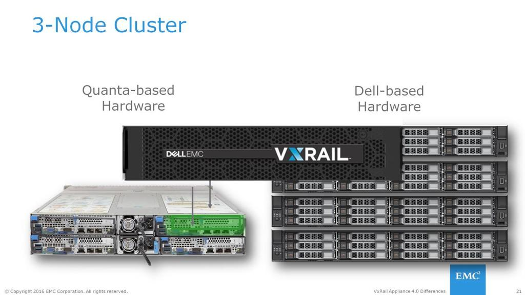 VxRail 4.0 now offers support for a 3-node VxRail cluster deployment as an entry point for VxRail clusters. <CLICK> With the Quanta-based hardware, each appliance holds up to four nodes.