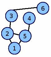 A network is a system consisting of many entities, called nodes, linked to each other and interacting through connections (edges).