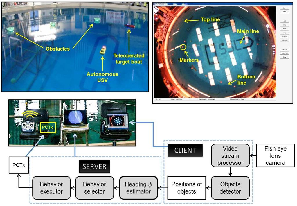 Figure 3.13: Developed physical setup for testing autonomous behaviors in the Neutral Buoyancy Research Facility (NBRF) at the University of Maryland.