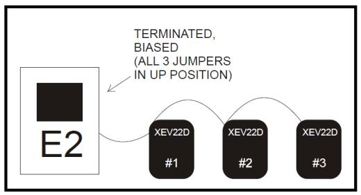 1 - Location of E2 COm Parts (E2 Versions 3.xx and below) Connecting an XEV controller to an E2 requires the E2 to be version 2.84 or above.