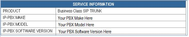 Getting Started You will need to have the TWC SIP Trunk Questionnaire and Business Class (BC) SIP Trunks: Customer Cut Sheet in order to configure your IP PBX for TWC Business Class SIP Trunk service.