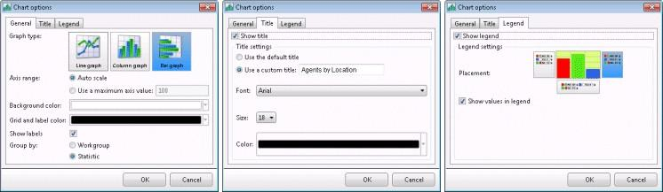 Chart Options dialog The Chart Options dialog customizes the appearance of a chart control.
