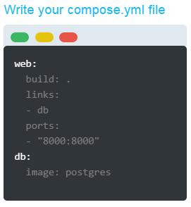 Docker Compose allows you to define your multi-container application with all of