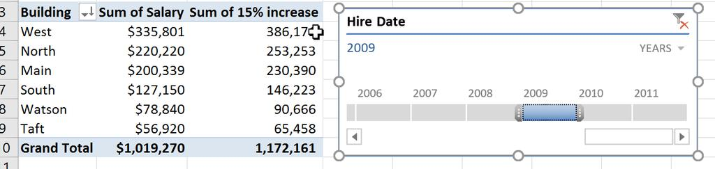 TIMELINES IN PIVOTTABLES You can now insert a Timeline in a PivotTable as long as