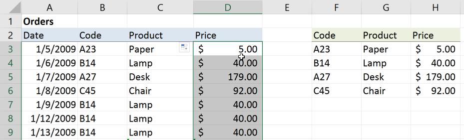 =VLOOKUP(lookup_value,table_array,col_index_num,[range_lookup]) In this example we are using the Code in column B as the lookup value.