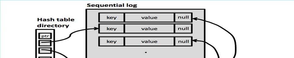hiera lookup value from hash