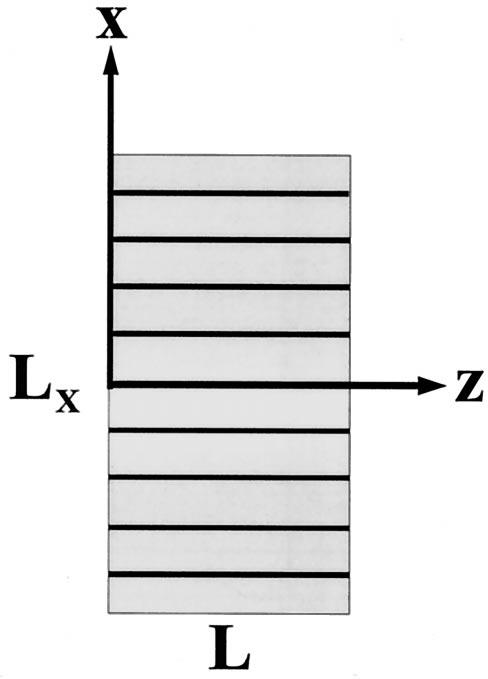 Fig. 1. Geometry of a typical grating recorded in a photorefractive crystal in a symmetric transmission geometry. The c axis of the crystal is parallel to the x axis.