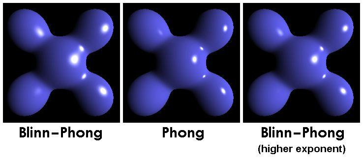 Blinn-Phong Reflection Model reflection operation computation expensive -> approximation by Blinn does not require a reflection Blinn-Phong model: instead of angle between viewer and reflected light