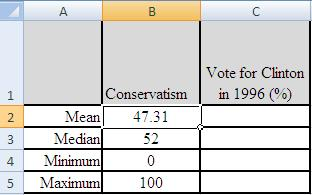 The table is complete for Conservatism.