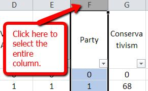 2. Use conditional formatting to highlight all the cells for Republicans ( Party = 1) and all the cells that have