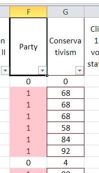 Conservatism scores above 50 are now highlighted.