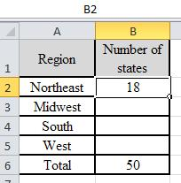 In this example, the Range (range of data to be counted) contains the values of the Region variable in the data.