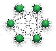 1.5 Mesh The mesh network topology employs either of two schemes, called full mesh and partial mesh. In the full mesh topology, each workstation is connected directly to each of the others.
