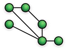 fully connected network is a Communication network in which each of the nodes is connected to each other. A fully connected network doesn't need to use Switching nor Broadcasting.
