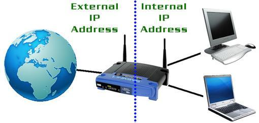 TCP/IP - IP Internet Protocol, handles the address part of each packet so that it gets to the right destination.