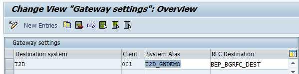 this section > 21. Click on Save. Create your Customizing Request when prompted. 22. Go back to transaction SPRO and open SAP Reference IMG. 23.