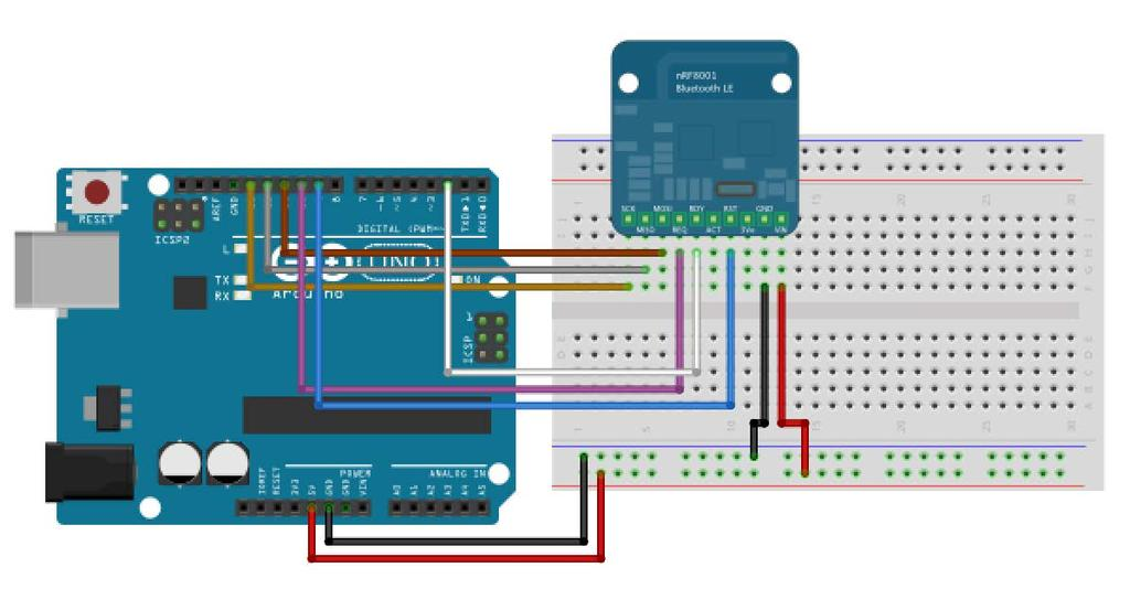 Chapter 7 On the software side, you will need the following: The Arduino IDE (http://arduino.cc/en/main/software) The Arduino arest library (https://github.