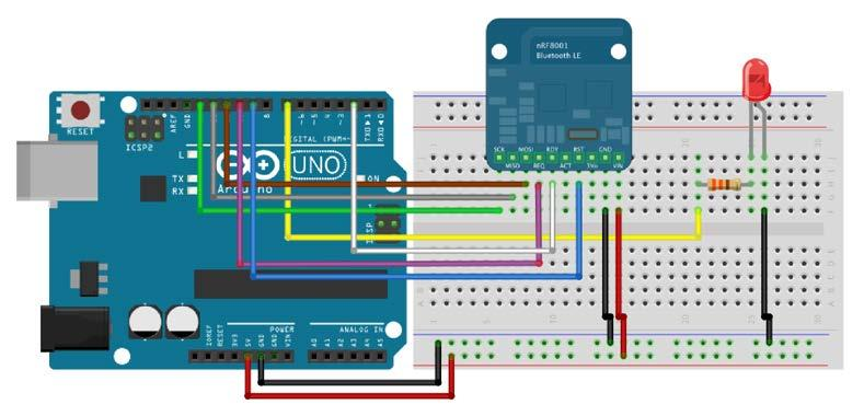 Chapter 2 On the software side, you will need the following: The Arduino IDE (http://arduino.cc/en/main/software) The Arduino arest library (https://github.