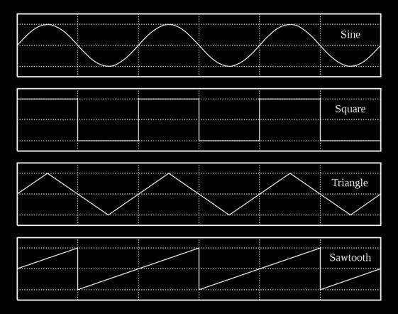 lossless compression. s(t) Play s(t) + e(t) Play Quantization corrupts the signal s(t) with noise term e(t).