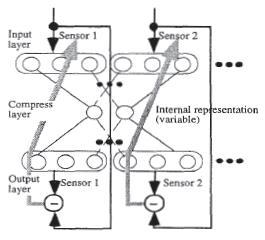 Object Recognition 9 Figure 6 Fusion model proposed in the reference.