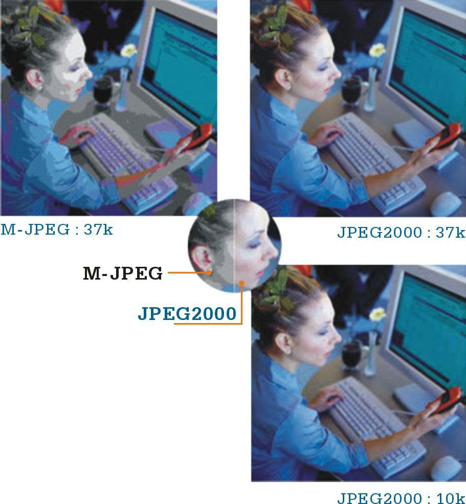 JPEG2000 Comparison TO M-JPEG JPEG2000 Image Comparison ORIGINAL UNCOMPRESSED IMAGE SIZE -15466248 BYTES The old JPEG