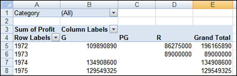 GROUP INTERVALS - DATES 1. Create the PivotTable structure shown to the left. 2.