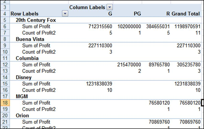 This example is very similar to the previous one except we are placing our multiple summary calculations in rows rather than columns.