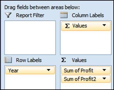 Structure the PivotTable as shown below by dragging Year into Row Labels and Profit into Values twice. 2. Change the grouping on Year to Years. (See page 11 for instructions on how to group.) 3.