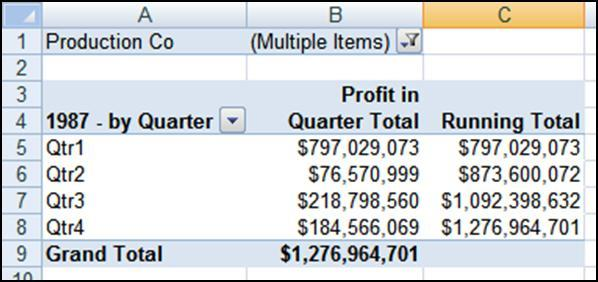 Example: Running Total Running Total adds the previous line to the next for the column or row.