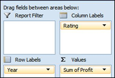 Example: % of Column Percent of Column is similar to the previous example and is typically used to show how items in a column make up the total of that column by percent.