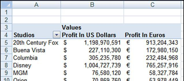 Excel has probably placed your calculated field in the Values area for you; if not, you will need to drag it there yourself. 10.