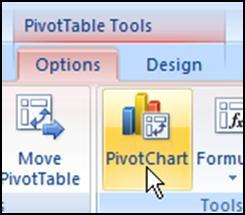 PIVOTTABLE CHARTS In this section we will touch briefly on using PivotCharts. A PivotChart is simply a pie, bar, line, area, etc., chart based on your PivotTable.