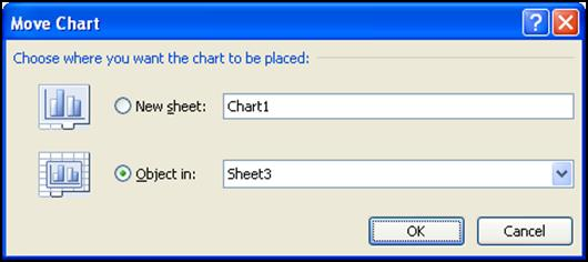 Moving the Chart To move the chart, use one of the methods below. Move on the Same Sheet To move the chart within the same sheet, simply click and drag it by its edge.