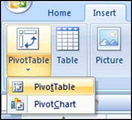 Example: Rating & Category Matrix In this example, we will create the pivot table shown below. We are using Ratings as Column Labels, Categories as Row Labels, and Profit in our Data Area. 1.