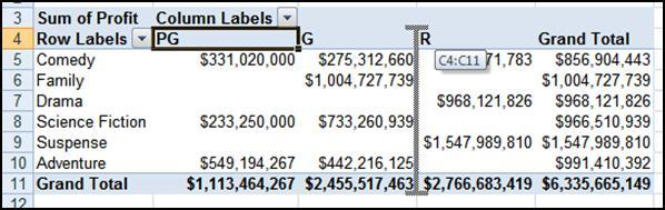 Sort by Row or Column Label in Ascending or Descending Order This section covers how to sort by Row and/or Column Labels in ascending  1.