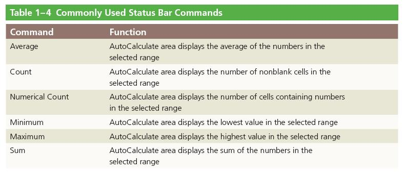 Using Common Status Bar Commands