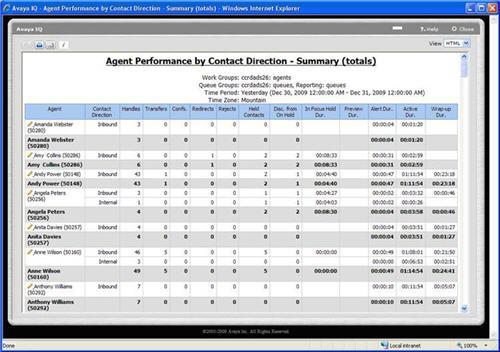 Report Designer overview Now the measures represent a summarization of an agent and contacts they handled that were either inbound to the contact center or internal to the contact center.