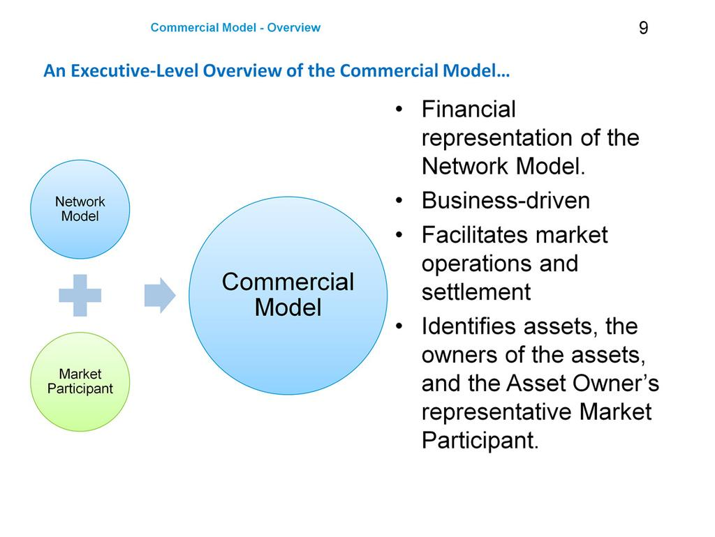 Commercial Model Business-driven, financial representation of the physical Network Model. Facilitates market operations and settlement.