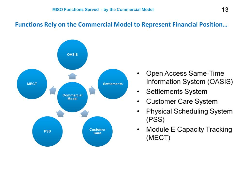 Financial reconciliation tasks Open Access Same-Time Information System (OASIS) Settlements