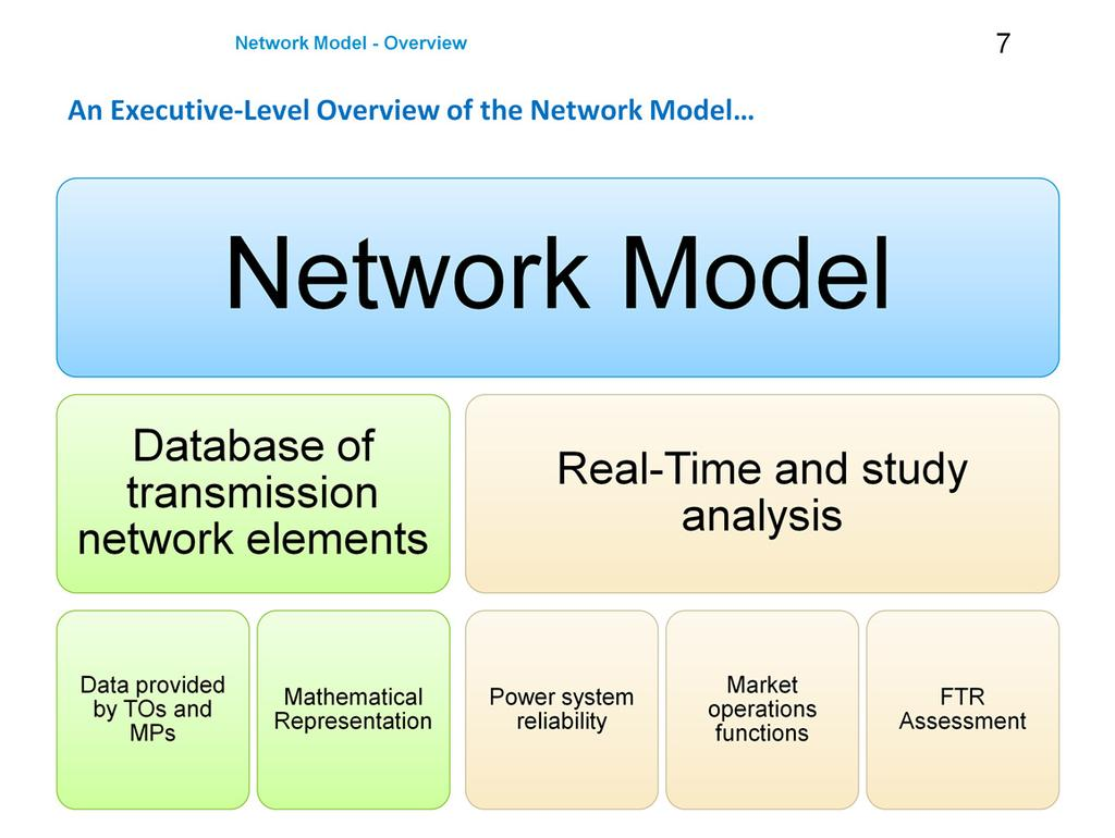 Network Model Supports the Real-Time and study network analysis functions: Power system reliability Market operations functions that are used to securely commit and dispatch generation Assessment of