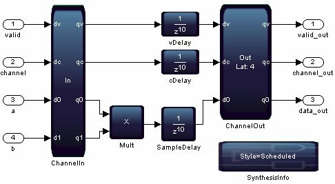 8 Techniques for Experienced DSP Builder Users If you want a consistent 10 cycles of delay across the valid, channel and datapath, you may need latency constraints. Figure 58.