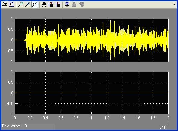 8 Techniques for Experienced DSP Builder Users Figure 73. Output Scope Waveform 18. You can speed up the HIL simulation using burst mode.