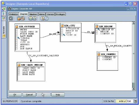 Figure 1: Data model design using Common Format Designer Extend the Repository with FlexFields With Oracle Data Integrator, users can extend any object